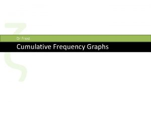 Dr Frost Cumulative Frequency Graphs Starter Problems involving