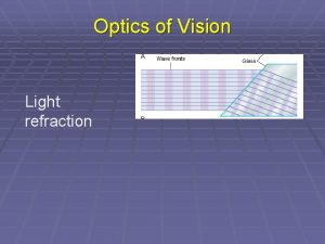 Optics of Vision Light refraction Optics of Vision
