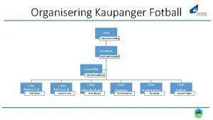 Organisering Kaupanger Fotball Leiar Trine Lerum HJellhaug Nestleiar
