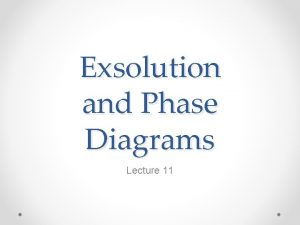 Exsolution and Phase Diagrams Lecture 11 Alkali Feldspar