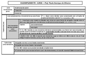 INADIMPLEMENTO JUROS Prof Paulo Henrique de Oliveira Juros
