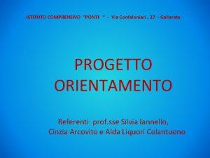 ISTITUTO COMPRENSIVO PONTI Via Confalonieri 27 Gallarate PROGETTO