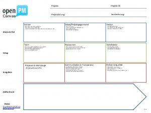 Canvas Projekt Projekt ID Projektleitung Versionierung Nutzen ScopeProjektgegenstand