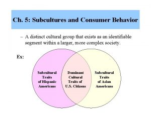 Ch 5 Subcultures and Consumer Behavior A distinct
