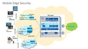 Mobile Edge Security PoliceEM S Fast Handover Third