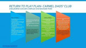 RETURN TO PLAY PLAN CARMEL DADS CLUB SHELBORNE