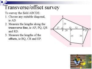 Transverseoffset survey To survey the field ABCDE 1