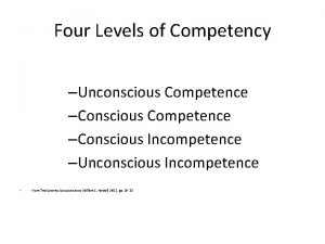 Four Levels of Competency Unconscious Competence Conscious Incompetence