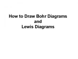 How to Draw Bohr Diagrams and Lewis Diagrams