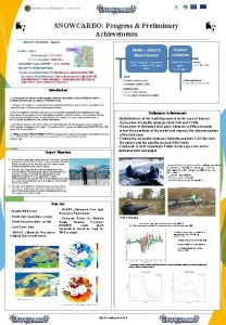 SNOWCARBO Progress Preliminary Achievements CO 2 Introduction Preliminary