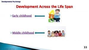 Developmental Psychology Development Across the Life Span Early