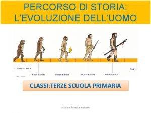 PERCORSO DI STORIA LEVOLUZIONE DELLUOMO CLASSI TERZE SCUOLA