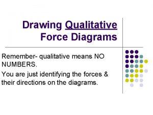 Drawing Qualitative Force Diagrams Remember qualitative means NO