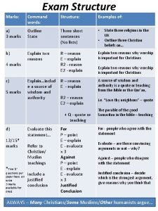 Exam Structure Marks Command words Structure Examples of