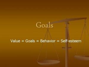 Goals Value Goals Behavior Selfesteem If I had