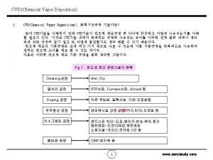 6 CVD System LPCVD Low Pressure CVD APCVD