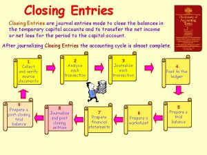 Closing Entries are journal entries made to close