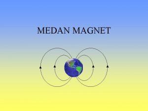 MEDAN MAGNET MAGNET DAN KUTUB MAGNET Kutub magnet