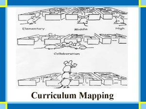Curriculum Mapping What is Curriculum Mapping Curriculum Mapping