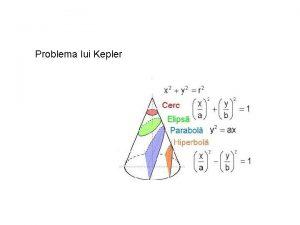 Problema lui Kepler Problema celor 2 monede Avei