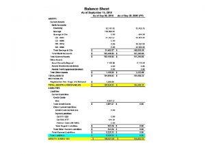 Sept 15 2010 NCJLA Board Meeting Treasurers Report