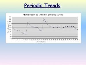 Periodic Trends Atomic Radius Definition Half of the