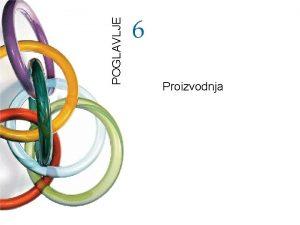 C POGLAVLJE HAPTER 6 Proizvodnja Production PREGLED POGLAVLJA