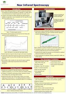 Near Infrared Spectroscopy Introduction Instrumentation Near infrared NIR