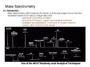 Mass Spectrometry A Introduction Mass Spectrometry MS measures
