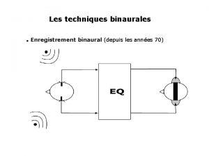 Les techniques binaurales Enregistrement binaural depuis les annes