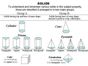 SOLIDS To understand remember various solids in this