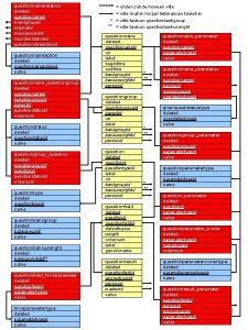 questionnairerelation deleted questionnaireid eventgroupid originalid assingnmentid courseinstanceid questionnaireaction