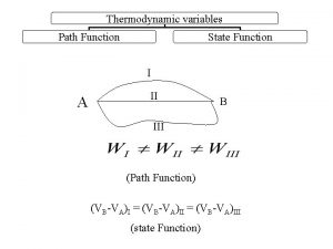 Thermodynamic variables Path Function State Function I A