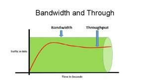 Bandwidth and Through Bandwidth is defined as the