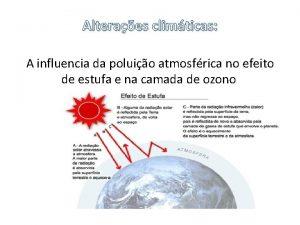 Alteraes climticas A influencia da poluio atmosfrica no