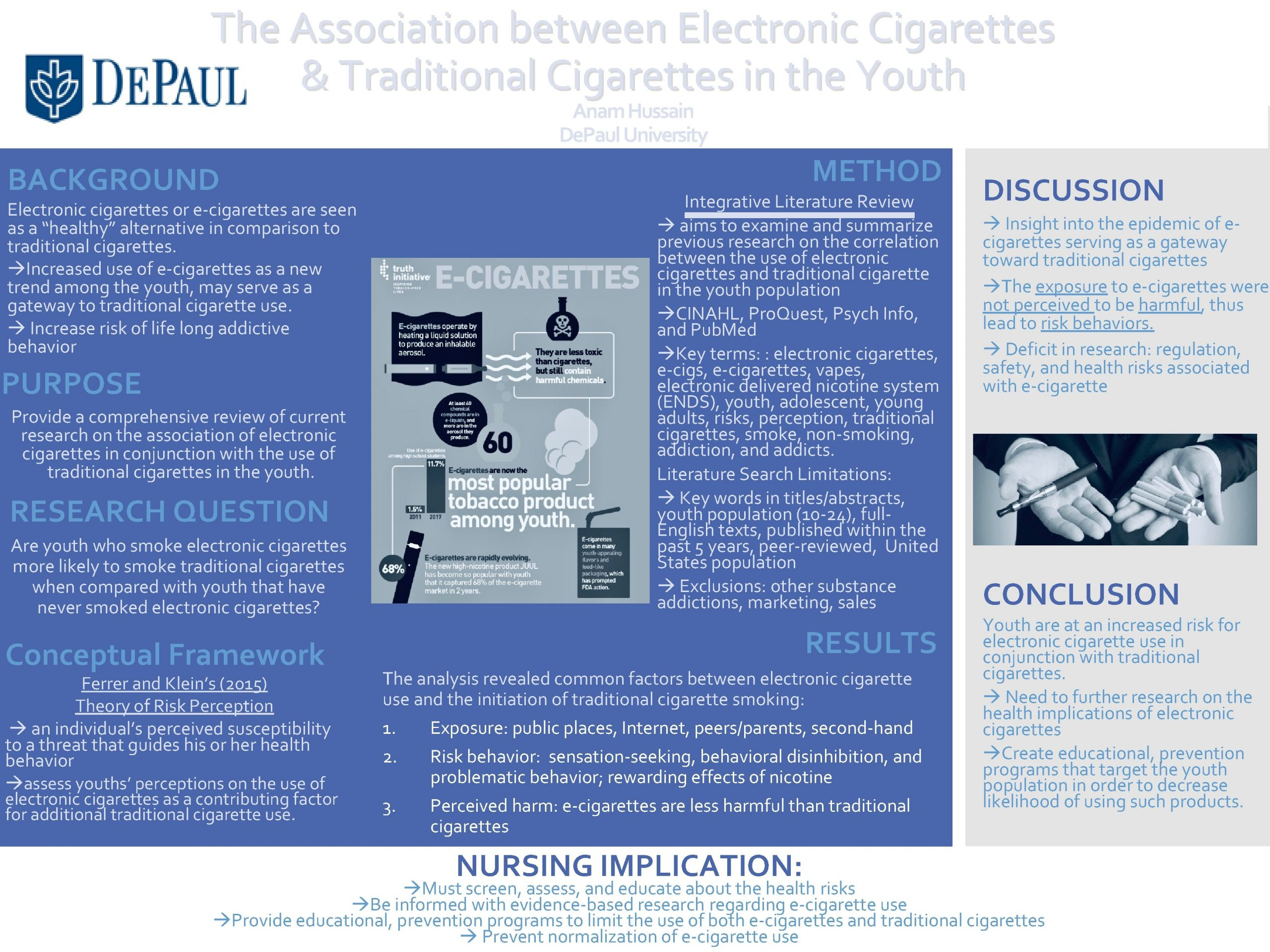 The Association between Electronic Cigarettes Traditional Cigarettes in