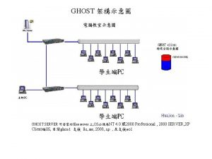 GHOST GHOST SERVER files server OSNT 4 0