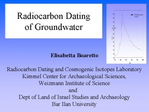 Radiocarbon Dating of Groundwater Elisabetta Boaretto Radiocarbon Dating