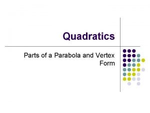 Quadratics Parts of a Parabola and Vertex Form