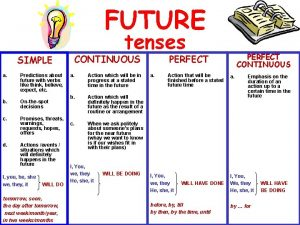 FUTURE SIMPLE a Predictions about future with verbs
