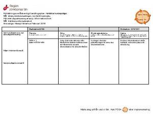 Frbttringsomrde enligt handlingsplan Frbttra kunskapslget Ml Minska telefonbelastningen