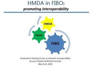 HMDA in FIBO promoting interoperability HMDA MISMO FIBO