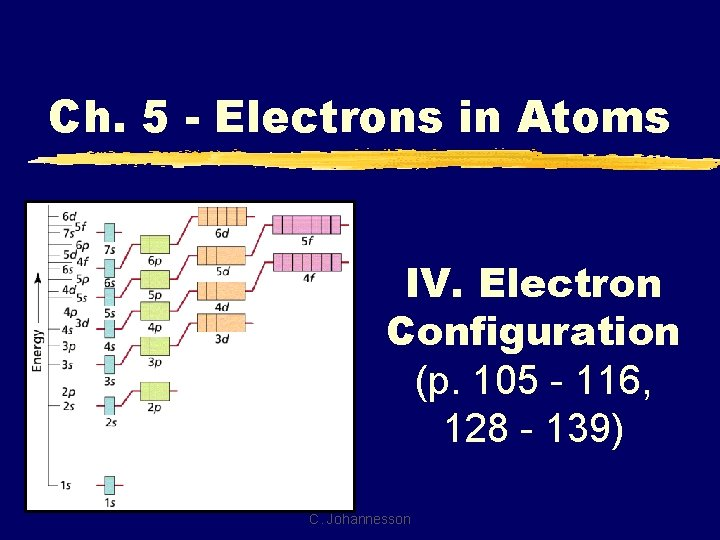 Ch 5 Electrons in Atoms IV Electron Configuration