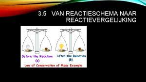 3 5 VAN REACTIESCHEMA NAAR REACTIEVERGELIJKING WET VAN