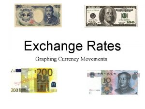 Exchange Rates Graphing Currency Movements Exchange Rates Nominal