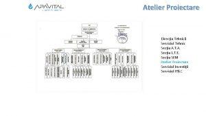 Atelier Proiectare Direcia Tehnic Serviciul Tehnic Secia A