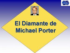 El Diamante de Michael Porter Michael E Porter