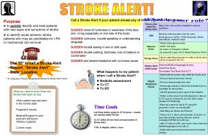 Call a Stroke Alert if your patient shows