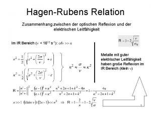 HagenRubens Relation Zusammenhang zwischen der optischen Reflexion und