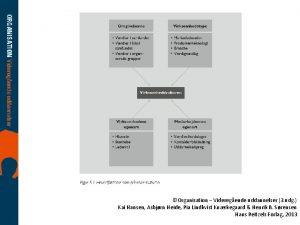 Organisation Videregende uddannelser 3 udg Kai Hansen Asbjrn